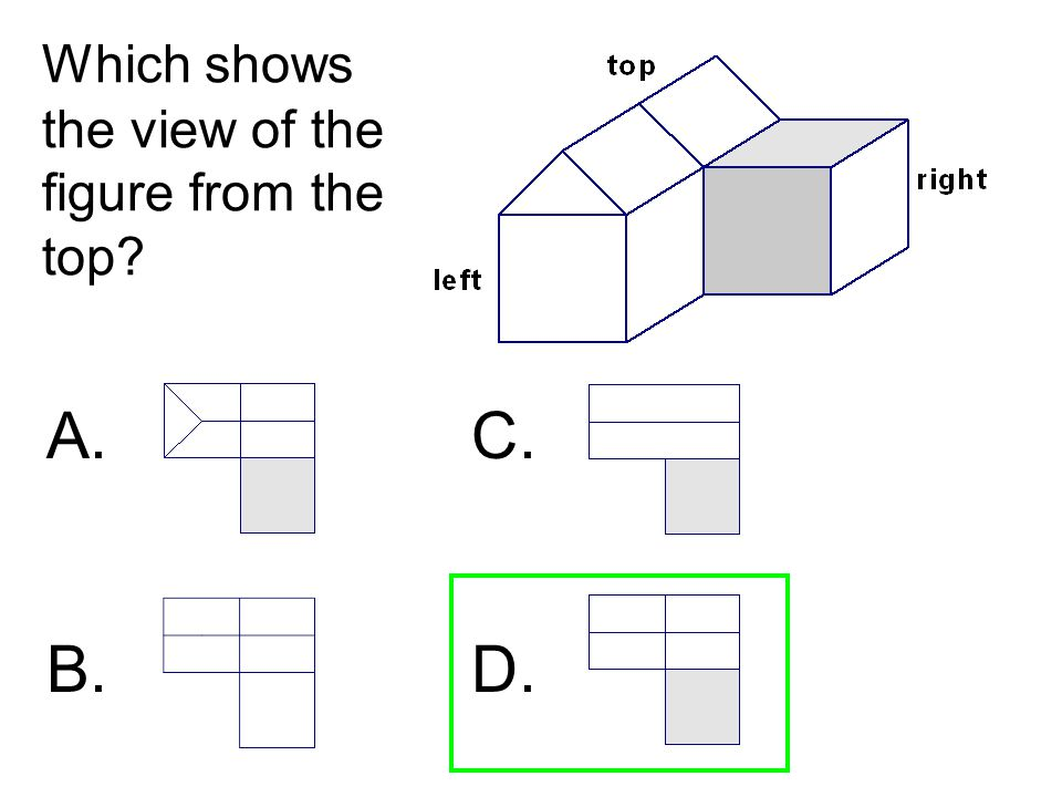 Which shows the view of the figure from the top? A. C. B. D.