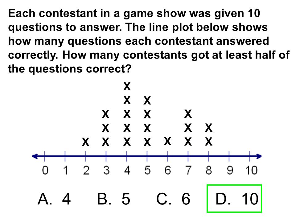 X XXXXXX XXXXXXXXXX XXXXXXXX X XXXXXX X Each contestant in a game show was given 10 questions to answer. The line plot below shows how many questions