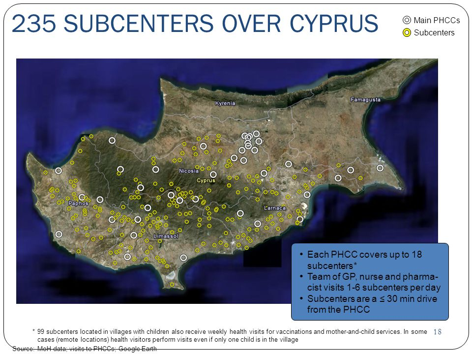 18 235 SUBCENTERS OVER CYPRUS Each PHCC covers up to 18 subcenters* Team of GP, nurse and pharma- cist visits 1-6 subcenters per day Subcenters are a