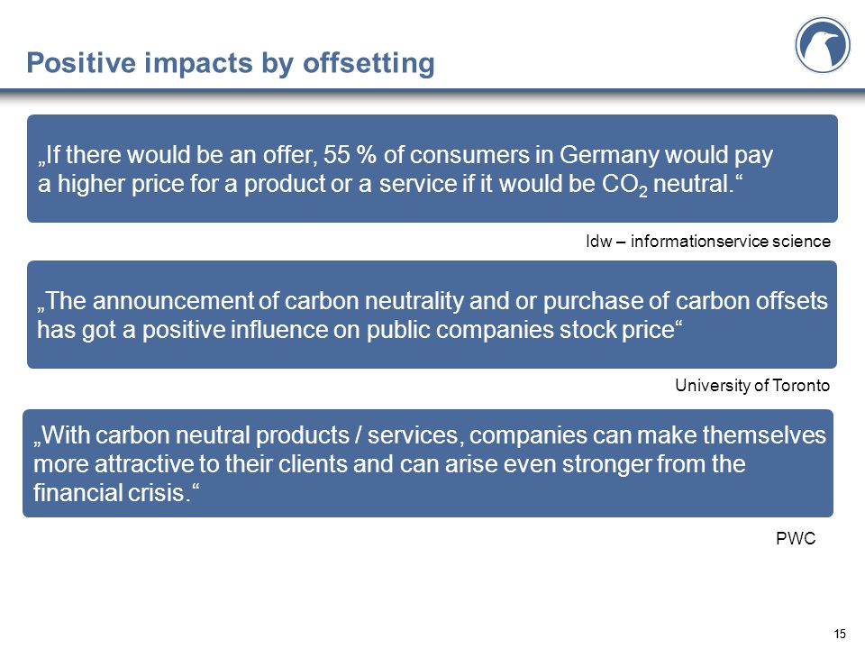 "15 Positive impacts by offsetting ""If there would be an offer, 55 % of consumers in Germany would pay a higher price for a product or a service if it would be CO 2 neutral. ""The announcement of carbon neutrality and or purchase of carbon offsets has got a positive influence on public companies stock price ""With carbon neutral products / services, companies can make themselves more attractive to their clients and can arise even stronger from the financial crisis. Idw – informationservice science University of Toronto PWC"