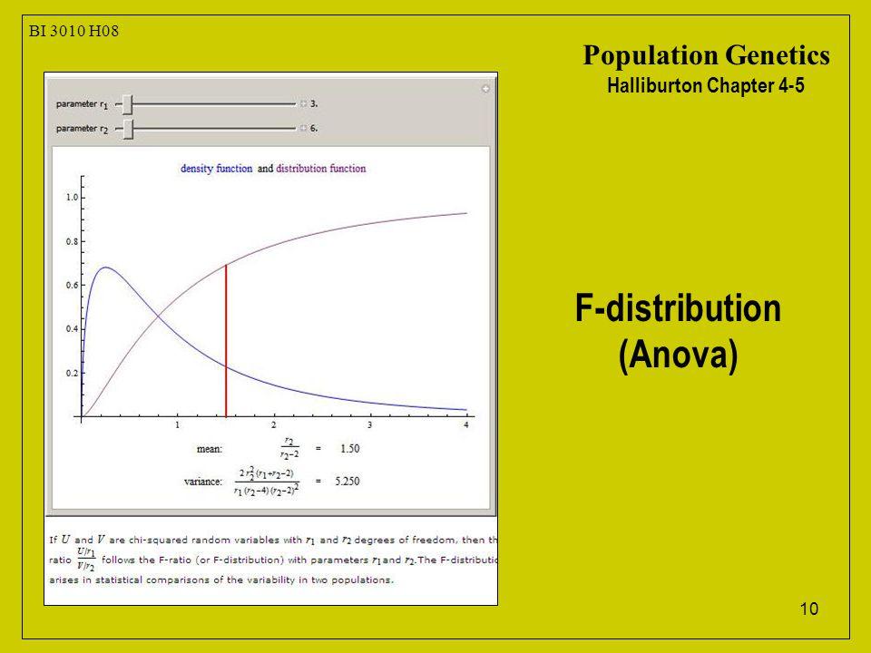10 BI 3010 H08 Population Genetics Halliburton Chapter 4-5 F-distribution (Anova)