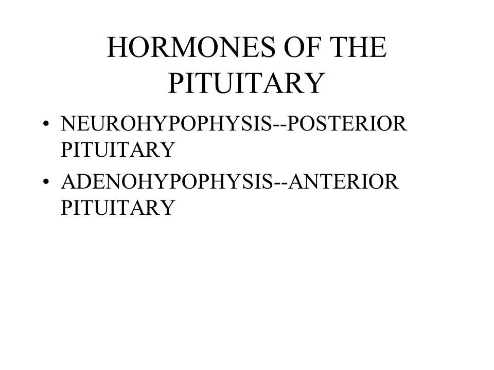 HORMONES OF THE NEUROHYPOPHYSIS STORES AND SECRETES NEUROHORMONES PRODUCED BY HYPOTHALAMUS ANTIDIURETIC HORMONE OXYTOCIN