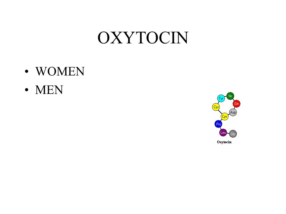OXYTOCIN IN WOMEN STIMULATES SMOOTH MUSCLE IN UTERUS PROMOTES LABOR AND DELIVER STIMULATES MYOEPITHELIAL CELLS OF MAMMARY GLANDS