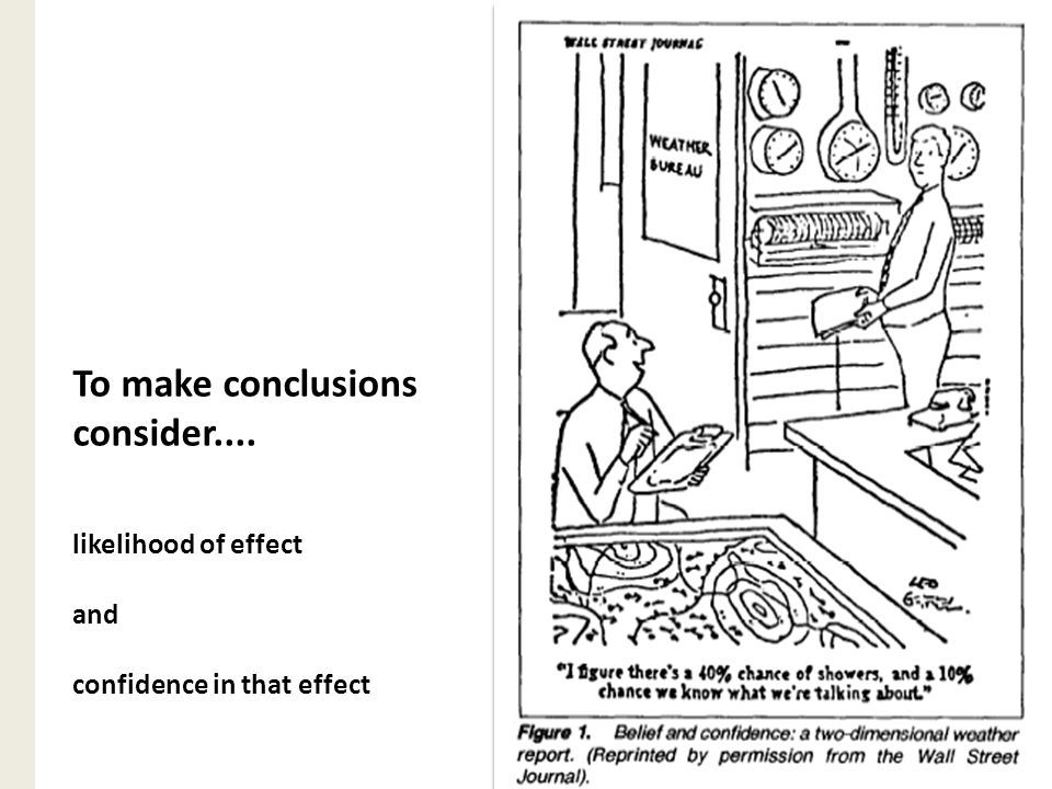 To make conclusions consider.... likelihood of effect and confidence in that effect