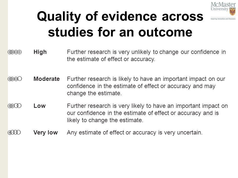 Quality of evidence across studies for an outcome  HighFurther research is very unlikely to change our confidence in the estimate of effect or accuracy.