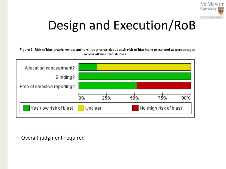 Design and Execution/RoB Overall judgment required