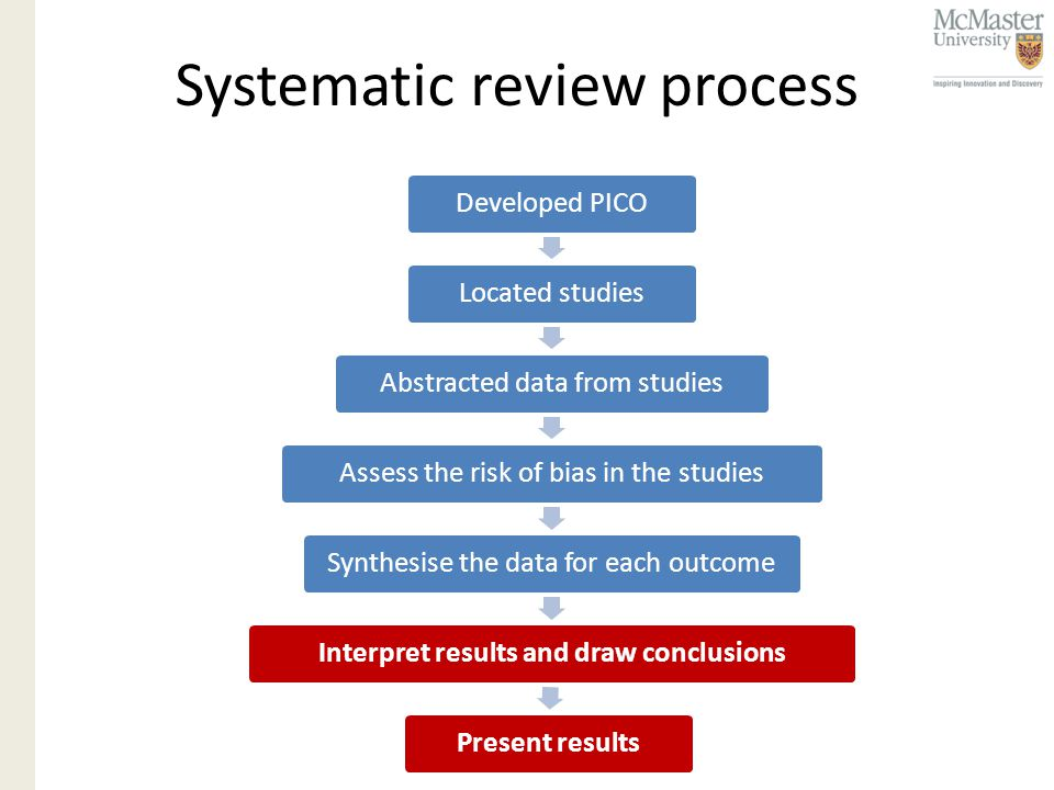 Summary of Findings Table a summary of the key findings from the systematic review for users a transparent aid and record of the authors' interpretation of the results to make conclusions