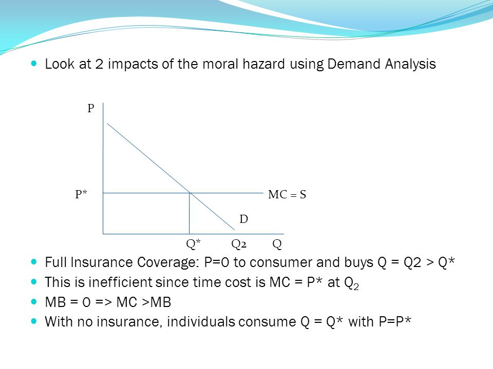 Look at 2 impacts of the moral hazard using Demand Analysis Full Insurance Coverage: P=0 to consumer and buys Q = Q2 > Q* This is inefficient since ti