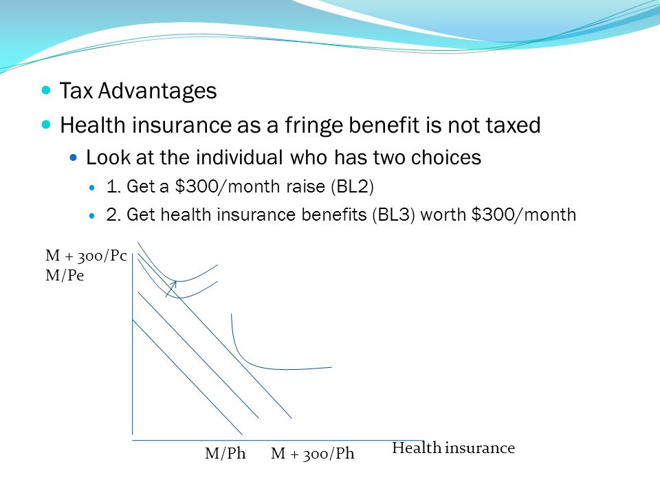 Tax Advantages Health insurance as a fringe benefit is not taxed Look at the individual who has two choices 1. Get a $300/month raise (BL2) 2. Get hea