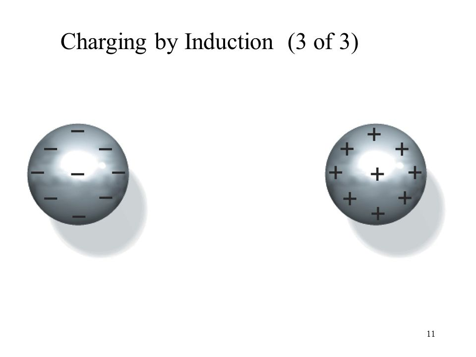 11 Charging by Induction (3 of 3)
