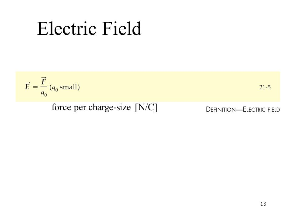18 Electric Field force per charge-size [N/C]