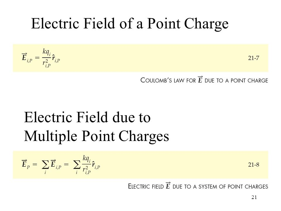 21 Electric Field of a Point Charge Electric Field due to Multiple Point Charges