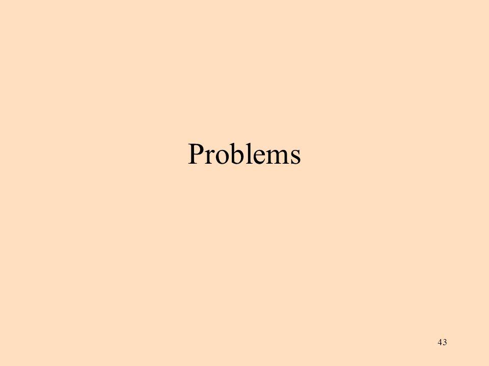 43 Problems