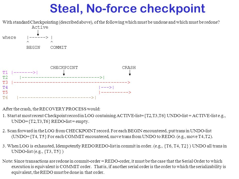 Steal, No-force checkpoint With standard Checkpointing (described above), of the following which must be undone and which must be redone? Active where