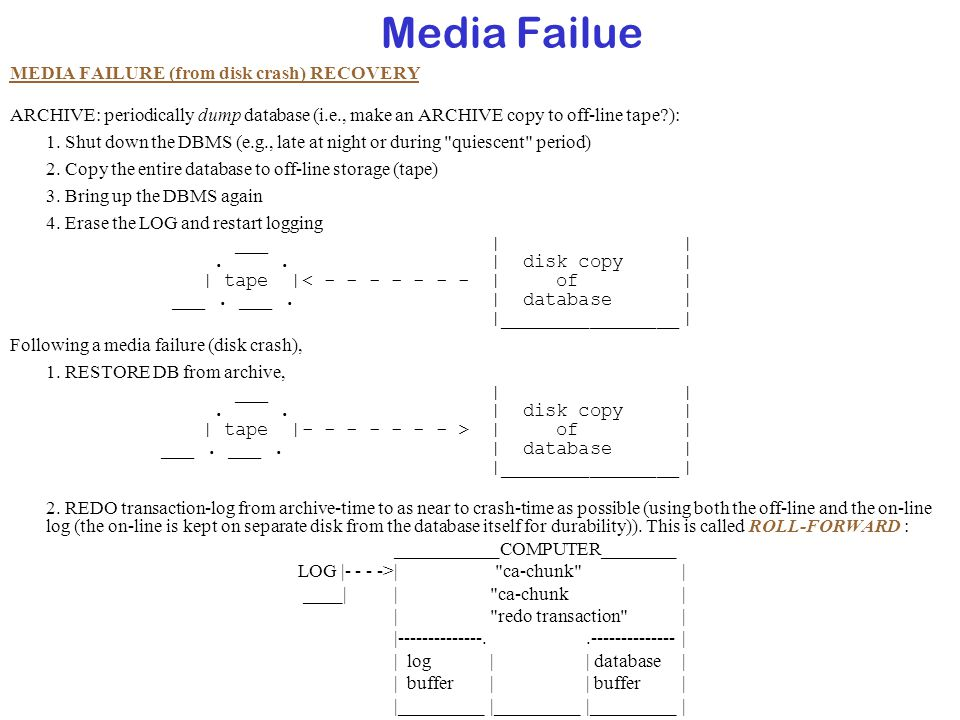 Media Failue MEDIA FAILURE (from disk crash) RECOVERY ARCHIVE: periodically dump database (i.e., make an ARCHIVE copy to off-line tape?): 1. Shut down