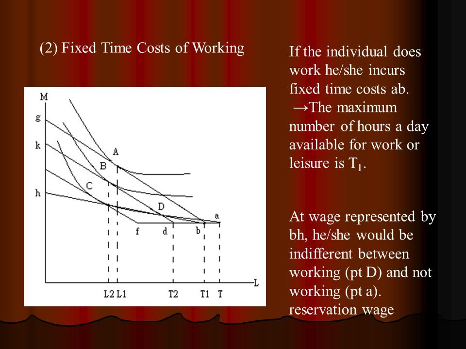 (2) Fixed Time Costs of Working If the individual does work he/she incurs fixed time costs ab. →The maximum number of hours a day available for work o