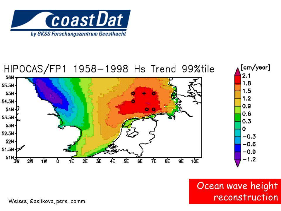 Weisse, Gaslikova, pers. comm. Ocean wave height reconstruction