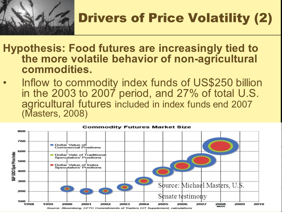 Drivers of Price Volatility (2) Hypothesis: Food futures are increasingly tied to the more volatile behavior of non-agricultural commodities.