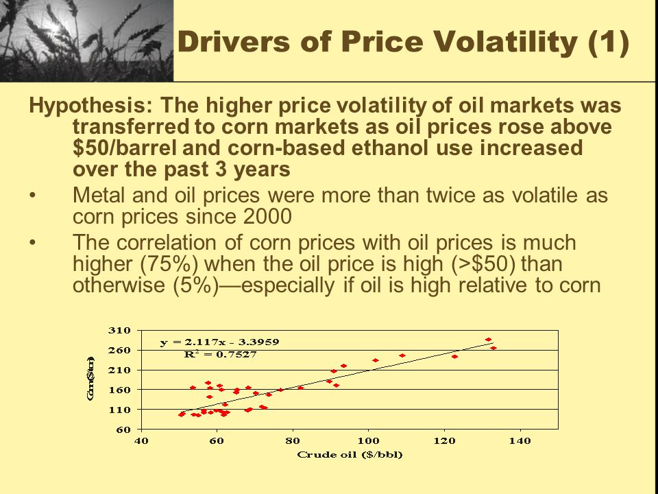 Drivers of Price Volatility (1) Hypothesis: The higher price volatility of oil markets was transferred to corn markets as oil prices rose above $50/barrel and corn-based ethanol use increased over the past 3 years Metal and oil prices were more than twice as volatile as corn prices since 2000 The correlation of corn prices with oil prices is much higher (75%) when the oil price is high (>$50) than otherwise (5%)—especially if oil is high relative to corn