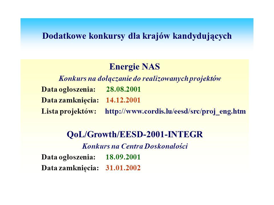 Dodatkowe konkursy dla krajów kandydujących Energie NAS Konkurs na dołączanie do realizowanych projektów Data ogłoszenia: 28.08.2001 Data zamknięcia: 14.12.2001 Lista projektów: http://www.cordis.lu/eesd/src/proj_eng.htm QoL/Growth/EESD-2001-INTEGR Konkurs na Centra Doskonałości Data ogłoszenia: 18.09.2001 Data zamknięcia: 31.01.2002