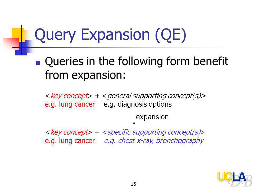 16 Query Expansion (QE) Queries in the following form benefit from expansion: + e.g.