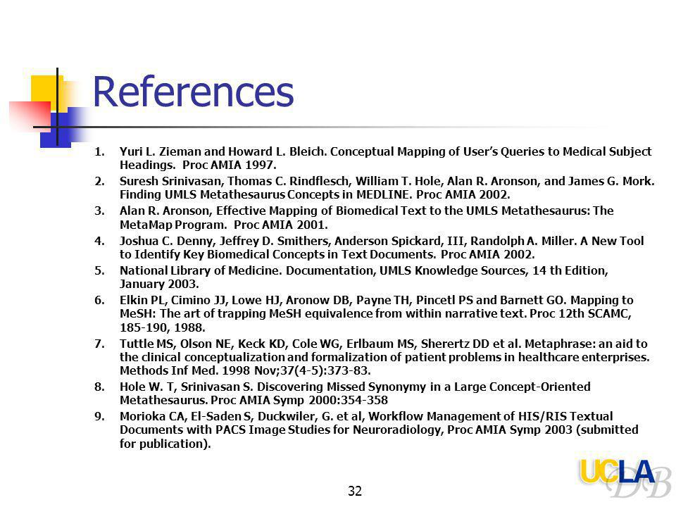 32 References 1.Yuri L. Zieman and Howard L. Bleich.