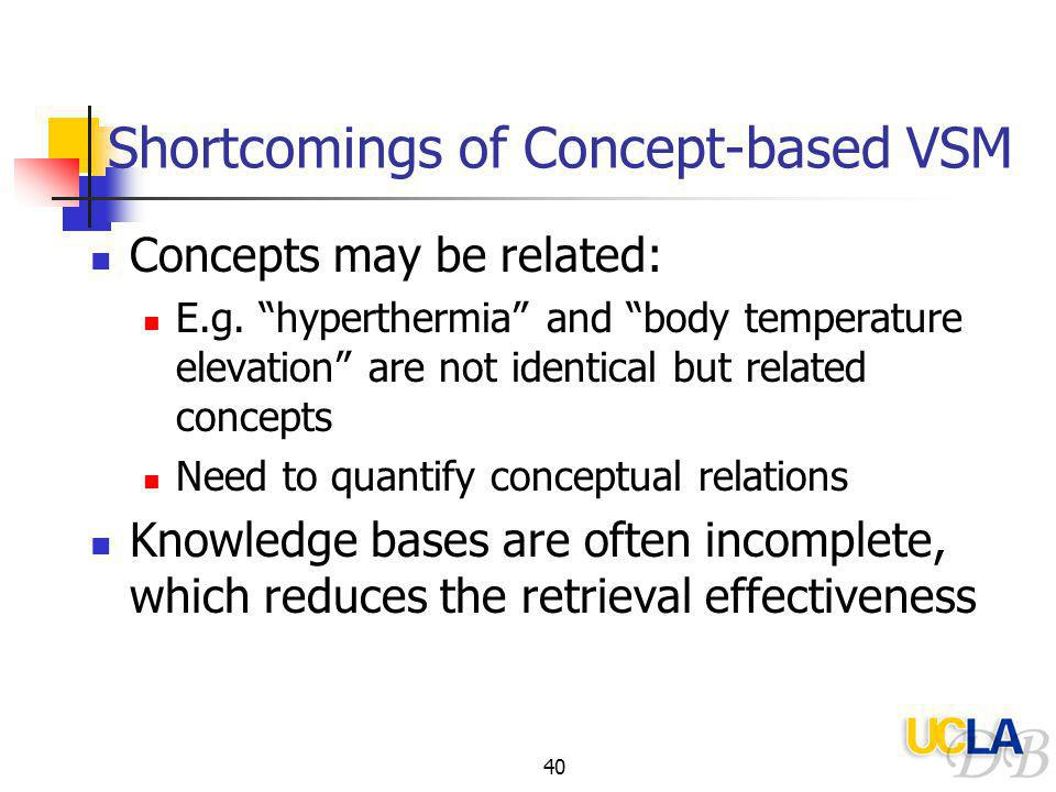 40 Shortcomings of Concept-based VSM Concepts may be related: E.g.