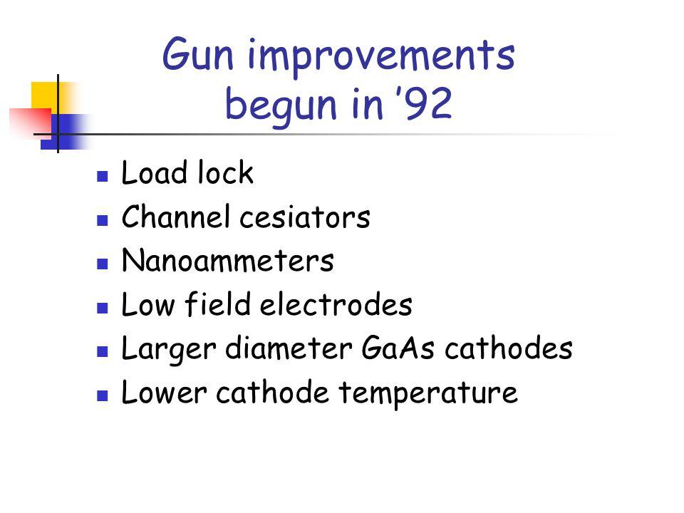 Gun improvements begun in '92 Load lock Channel cesiators Nanoammeters Low field electrodes Larger diameter GaAs cathodes Lower cathode temperature