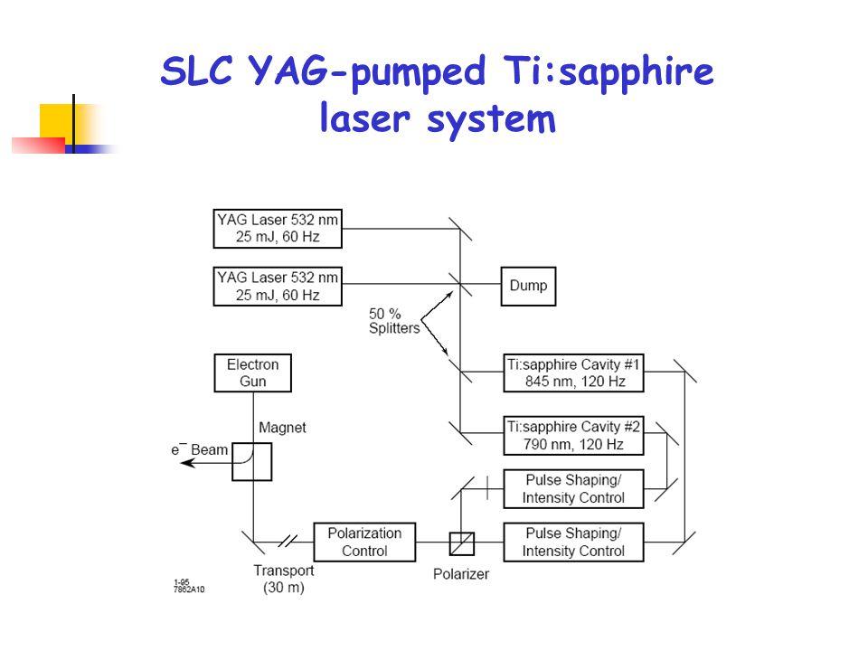 SLC YAG-pumped Ti:sapphire laser system