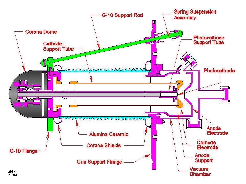 The Ti:sapphire laser cavity