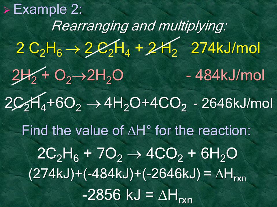 2H 2 + O 2  2H 2 O - 484kJ/mol  Example 2: Rearranging and multiplying: 2C 2 H 6 + 7O 2  4CO 2 + 6H 2 O 2 C 2 H 6  2 C 2 H 4 + 2 H 2 274kJ/mol 2C
