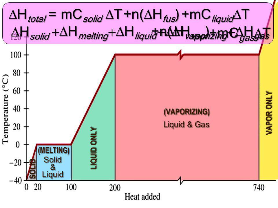  H total =  H solid  H melting  H liquid  H vaporizing  H gas mC solid  T +n(  H fus ) +mC liquid  T +n(  H vap ) +mC gas  T