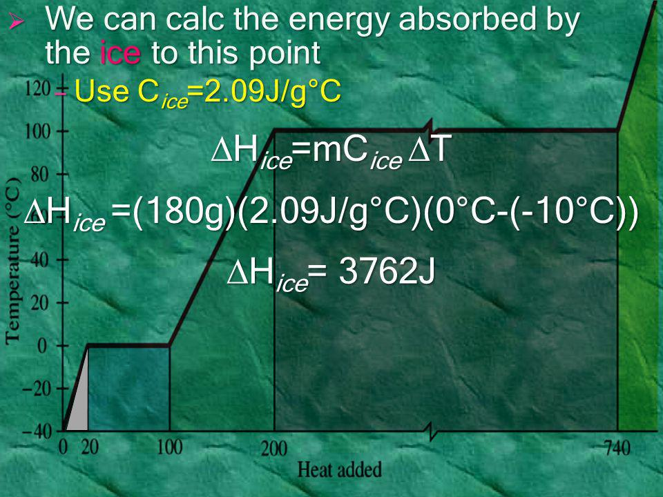  H ice =(180g)(2.09J/g°C)(0°C-(-10°C))  H ice = 3762J  H ice =mC ice  T  We can calc the energy absorbed by the ice to this point – Use C ice =2.