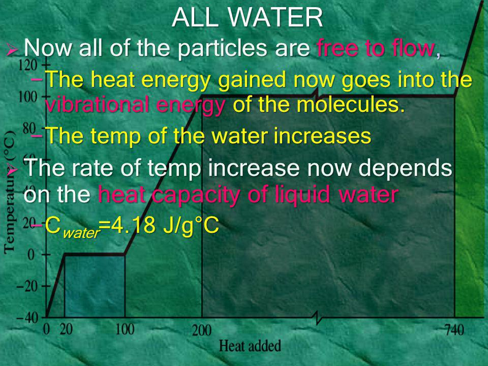  Now all of the particles are free to flow, – The heat energy gained now goes into the vibrational energy of the molecules. – The temp of the water i
