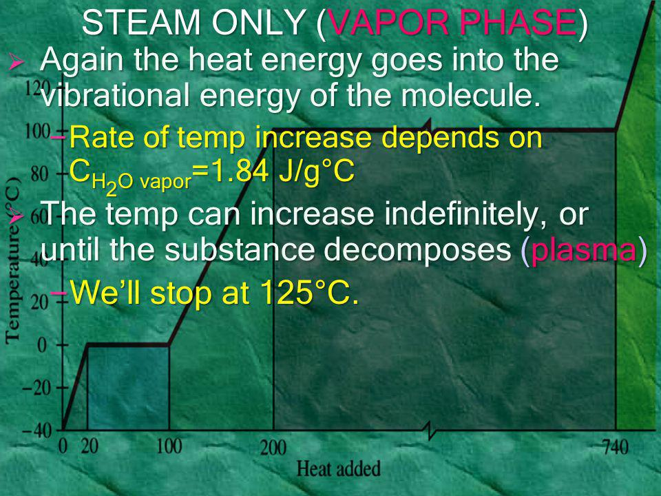 STEAM ONLY (VAPOR PHASE) STEAM ONLY (VAPOR PHASE)  Again the heat energy goes into the vibrational energy of the molecule. – Rate of temp increase de
