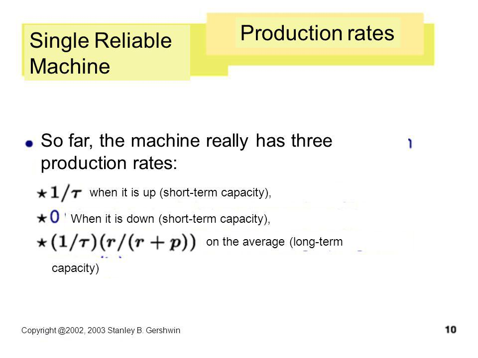 Single Reliable Machine Production rates Copyright @2002, 2003 Stanley B. Gershwin when it is up (short-term capacity), When it is down (short-term ca
