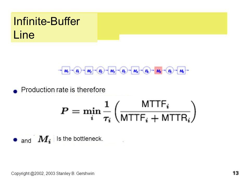Infinite-Buffer Line Copyright @2002, 2003 Stanley B. Gershwin Production rate is therefore and Is the bottleneck.