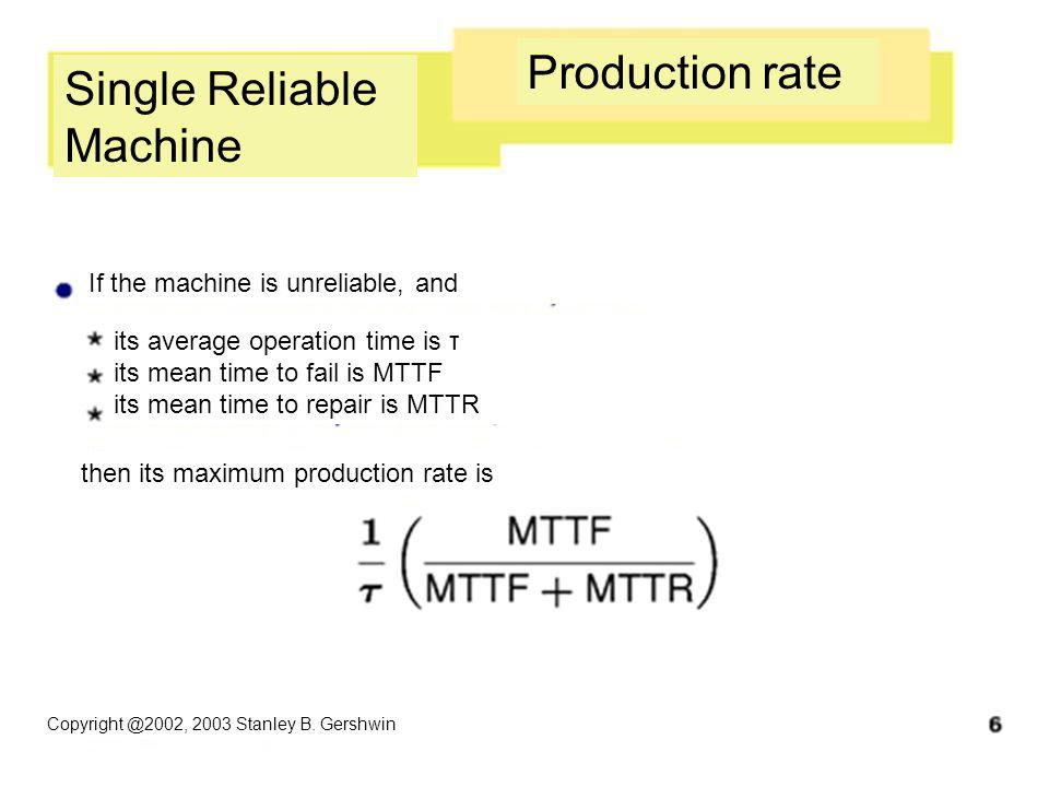 Single Reliable Machine Production rate Copyright @2002, 2003 Stanley B.