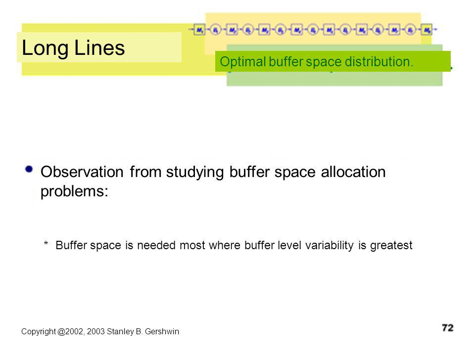 Copyright @2002, 2003 Stanley B. Gershwin Long Lines Optimal buffer space distribution. Observation from studying buffer space allocation problems: *