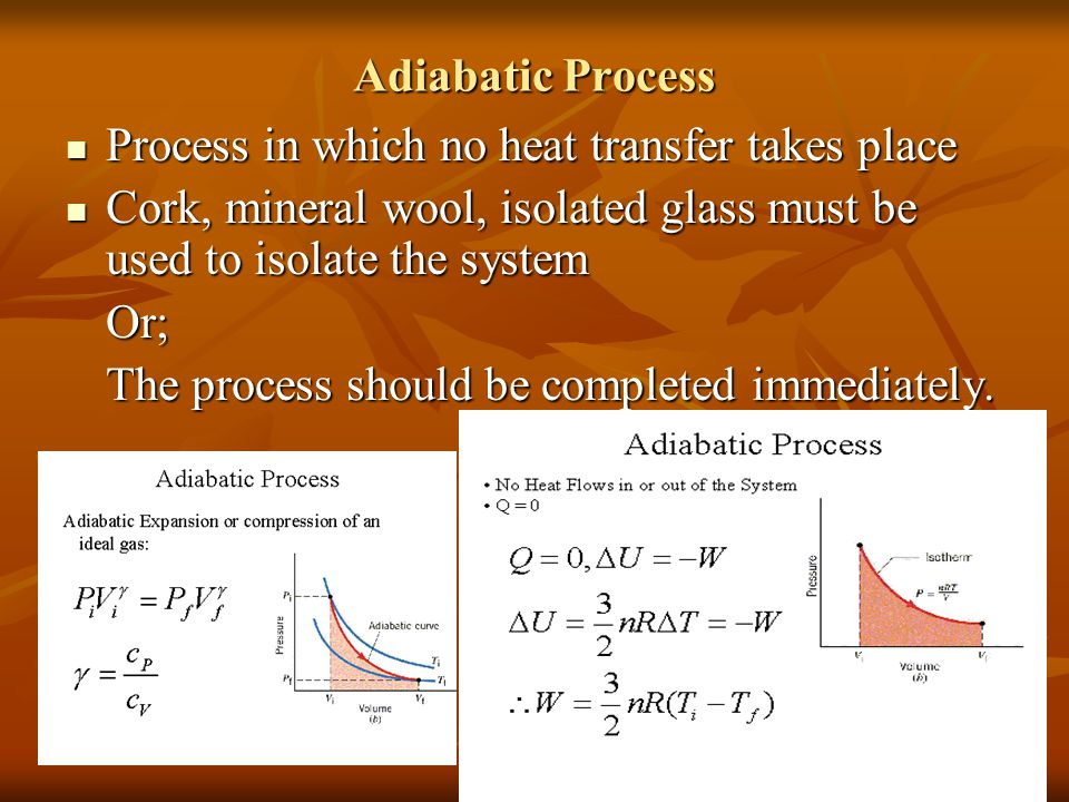 Adiabatic Process Process in which no heat transfer takes place Process in which no heat transfer takes place Cork, mineral wool, isolated glass must be used to isolate the system Cork, mineral wool, isolated glass must be used to isolate the systemOr; The process should be completed immediately.