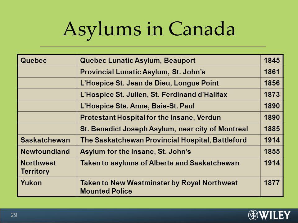 Asylums in Canada QuebecQuebec Lunatic Asylum, Beauport1845 Provincial Lunatic Asylum, St.