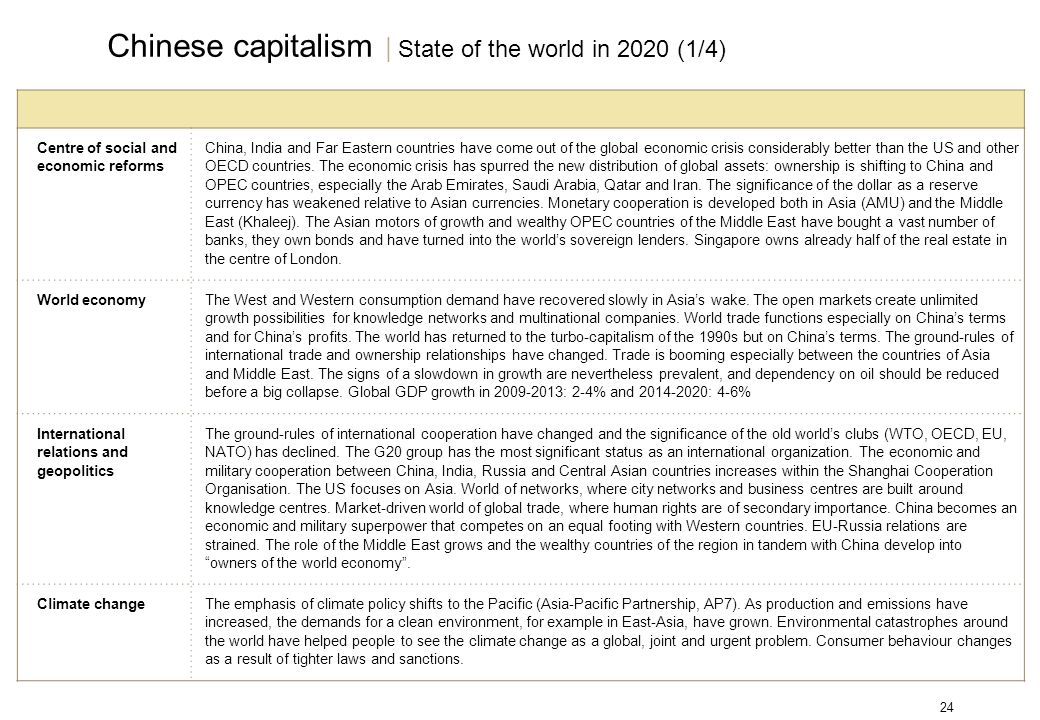 24 Centre of social and economic reforms China, India and Far Eastern countries have come out of the global economic crisis considerably better than t