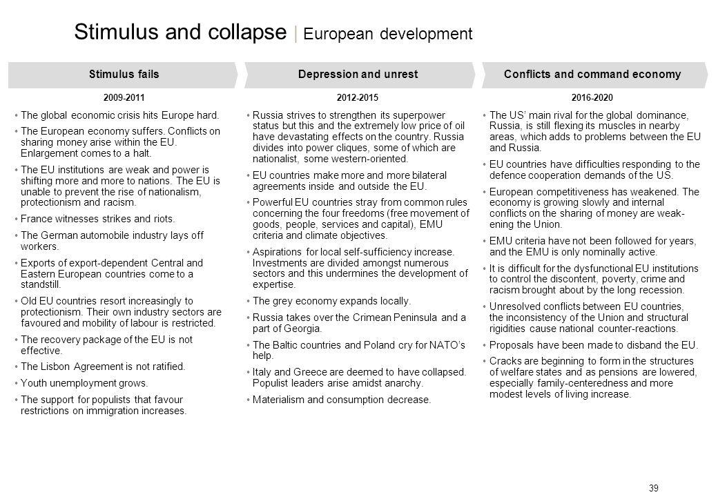 39 Stimulus failsDepression and unrestConflicts and command economy 2009-20112012-20152016-2020 The global economic crisis hits Europe hard.