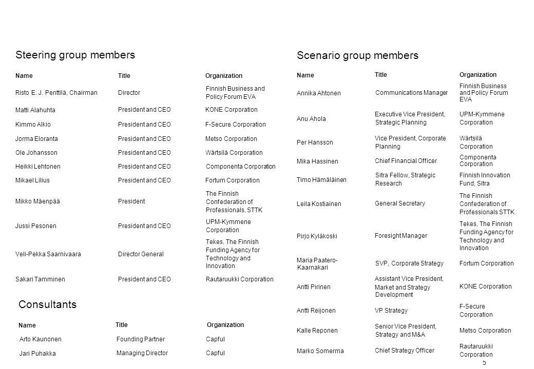 5 Steering group members Name TitleOrganization Risto E.