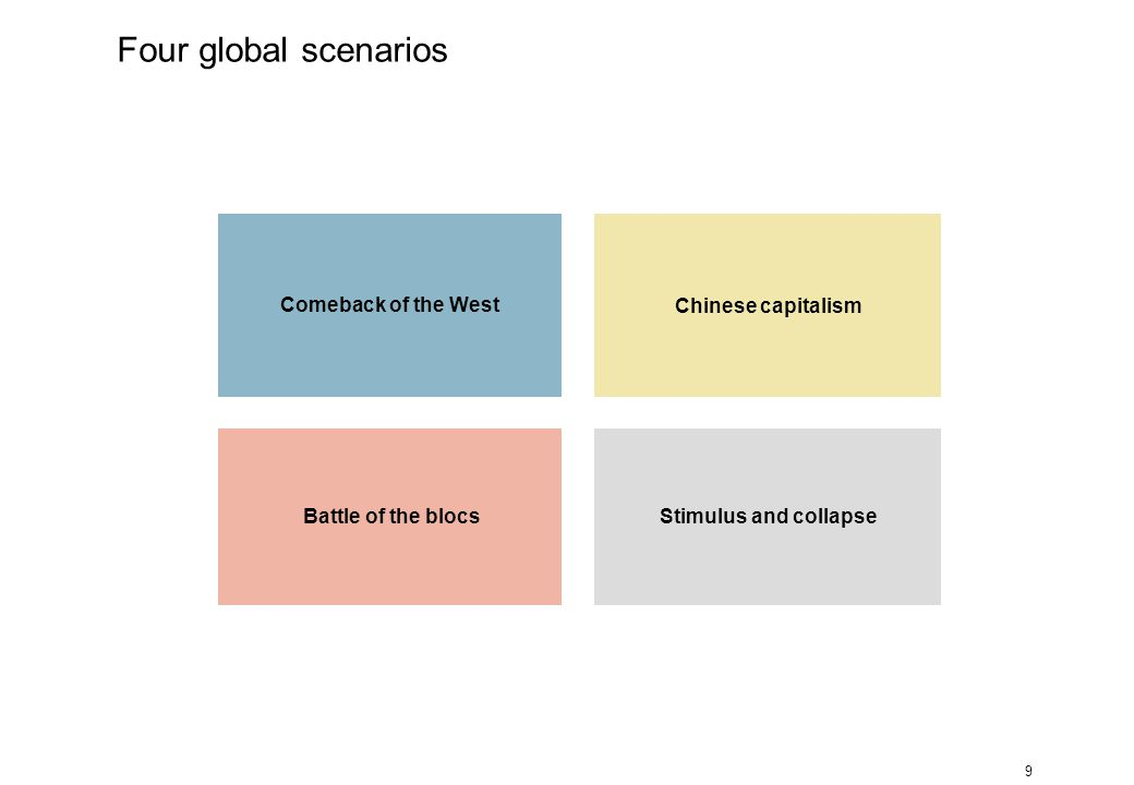 9 Comeback of the West Chinese capitalism Battle of the blocsStimulus and collapse Four global scenarios