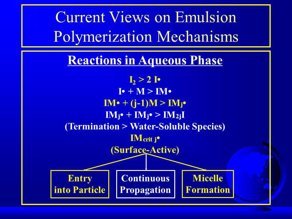 Current Views on Emulsion Polymerization Mechanisms Reactions in Aqueous Phase I 2 > 2 I I + M > IM IM + (j-1)M > IM j IM j + IM j > IM 2j I (Termination > Water-Soluble Species) IM crit j (Surface-Active) Entry into Particle Micelle Formation Continuous Propagation