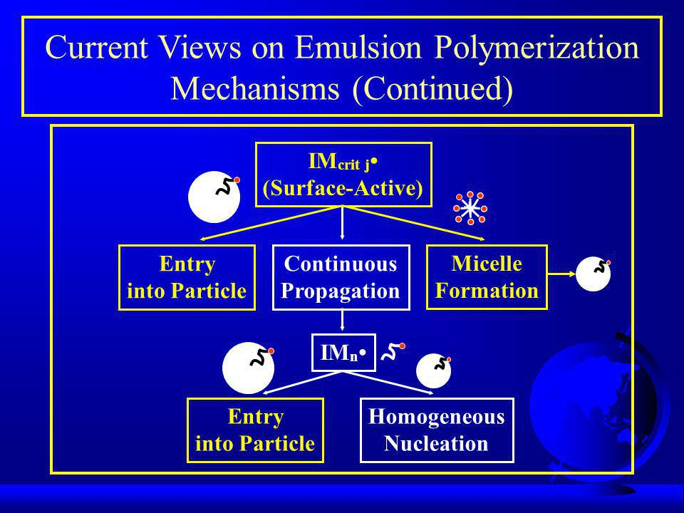 Current Views on Emulsion Polymerization Mechanisms (Continued) Entry into Particle Micelle Formation Continuous Propagation IM crit j (Surface-Active) IM n Entry into Particle Homogeneous Nucleation