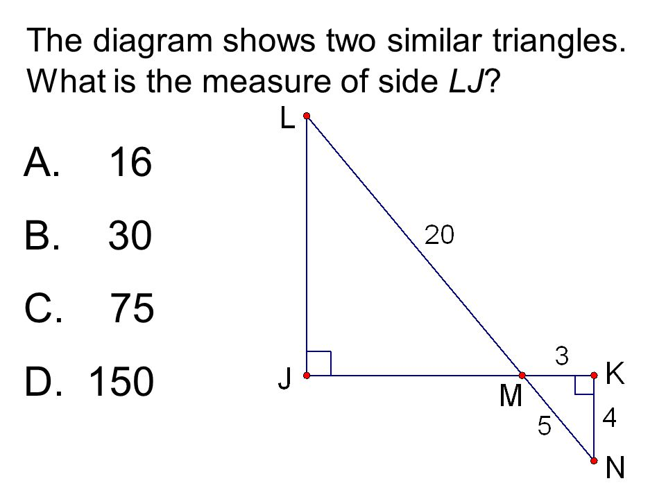 The diagram shows two similar triangles. What is the measure of side LJ? A. 16 B. 30 C. 75 D. 150