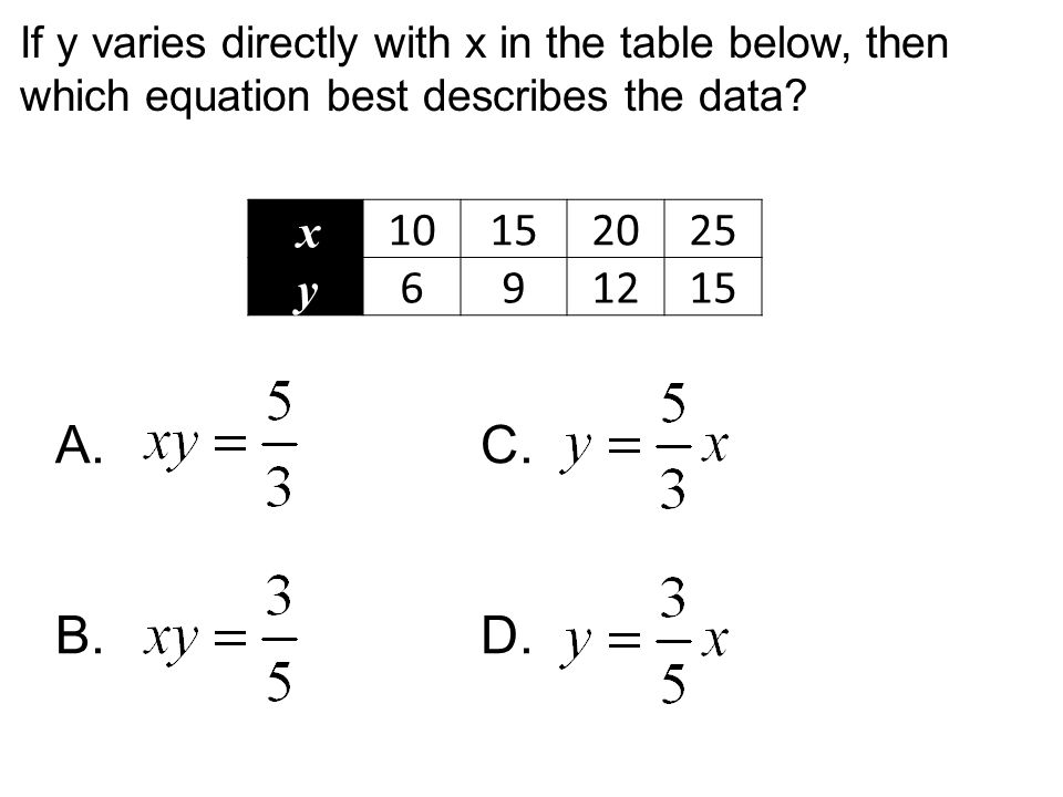 If y varies directly with x in the table below, then which equation best describes the data? x 10152025 y 691215 A.C. B. D.
