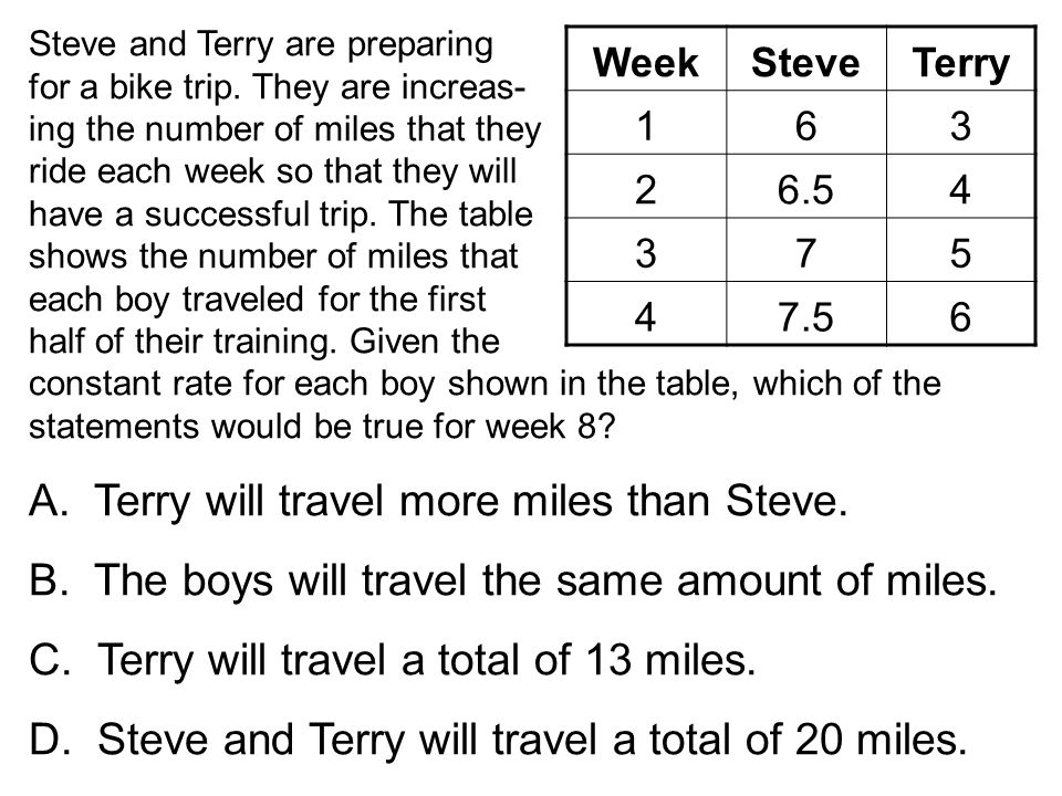 Steve and Terry are preparing for a bike trip. They are increas- ing the number of miles that they ride each week so that they will have a successful